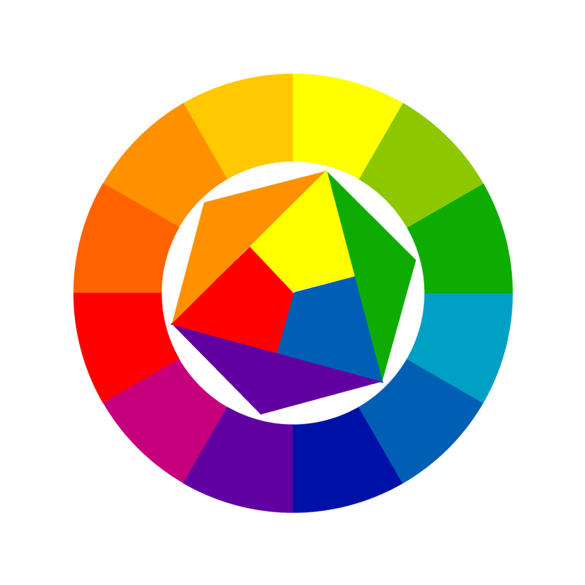 dossier couleurs le cercle chromatique 4murs. Black Bedroom Furniture Sets. Home Design Ideas