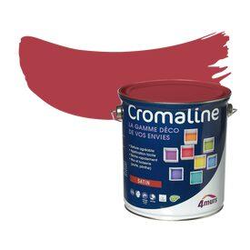 intiss floriane coloris blanc rouge bordeaux papier peint 4murs. Black Bedroom Furniture Sets. Home Design Ideas